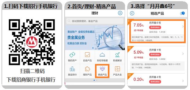 招商银行手机银行理财产品月开鑫6号产品详情及购买流程