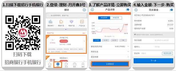 手机银行理财产品月开鑫3号详情介绍